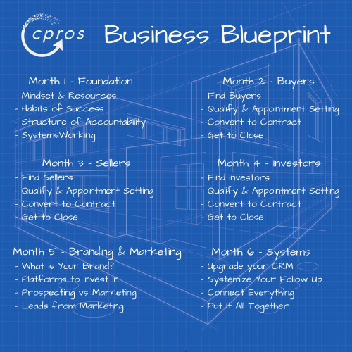 Business-Blueprint-Email-Graphic-1
